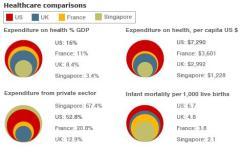 singapore eyeballs